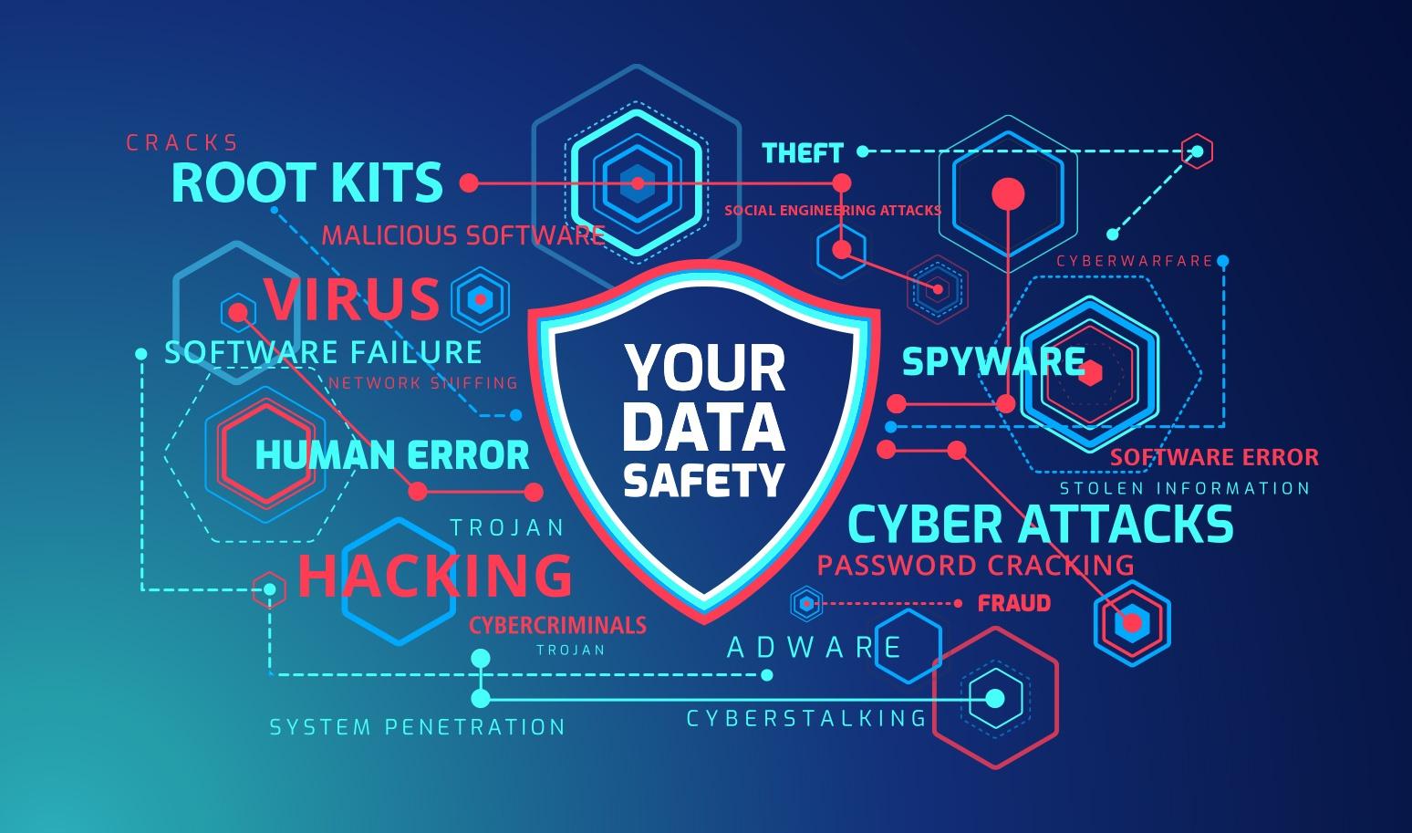 Cyber-threats-stock
