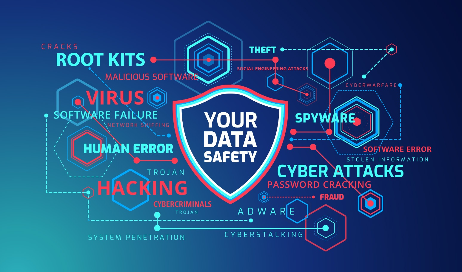 Free Webinar: Cyber Security - What's the Worst that Could Happen?